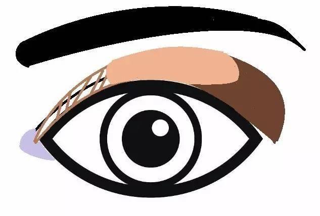 呼和浩特整形开眼角有什么样的效果呢?
